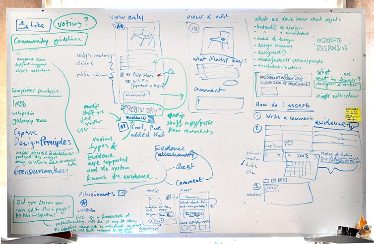 A whiteboard filled with notes, arrows and boxes.